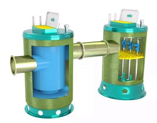 威乐WILO一体化泵站的实用分析